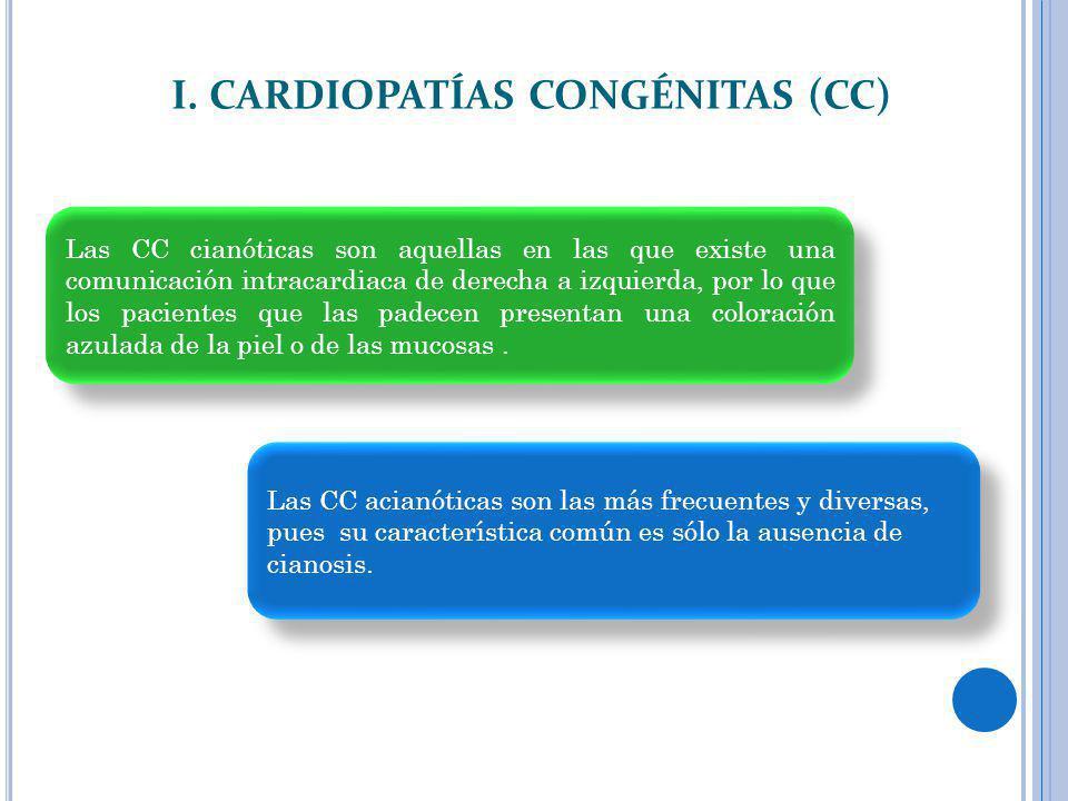I. CARDIOPATÍAS CONGÉNITAS (CC) Las CC cianóticas son aquellas en las que existe una comunicación intracardiaca de derecha a izquierda, por lo que los
