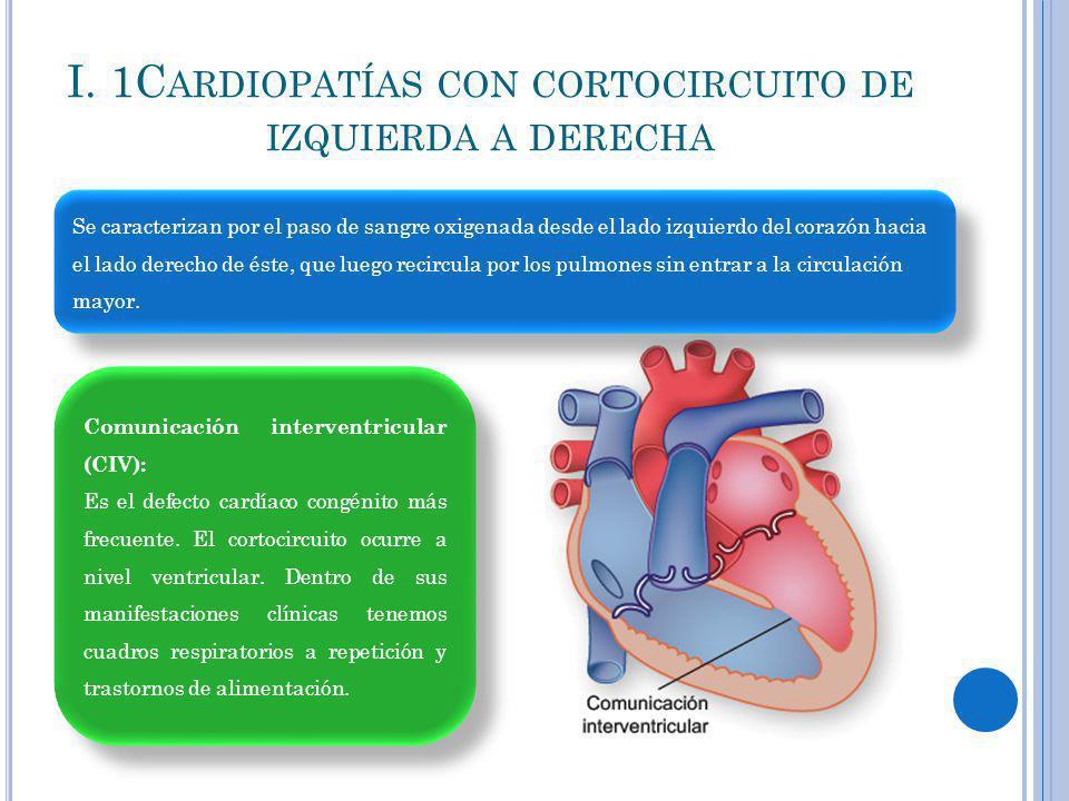 I. 1C ARDIOPATÍAS CON CORTOCIRCUITO DE IZQUIERDA A DERECHA Se caracterizan por el paso de sangre oxigenada desde el lado izquierdo del corazón hacia e