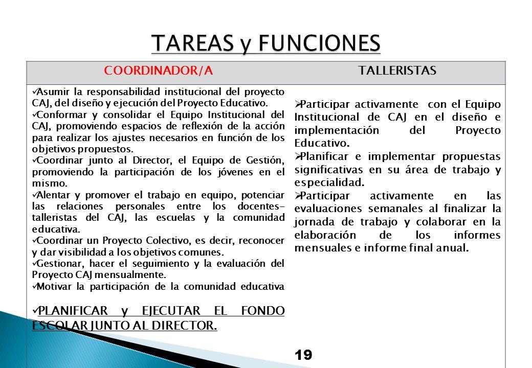 COORDINADOR/ATALLERISTAS Asumir la responsabilidad institucional del proyecto CAJ, del diseño y ejecución del Proyecto Educativo. Conformar y consolid