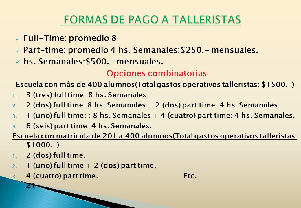 Full-Time: promedio 8 Part-time: promedio 4 hs.Semanales:$250.- mensuales.