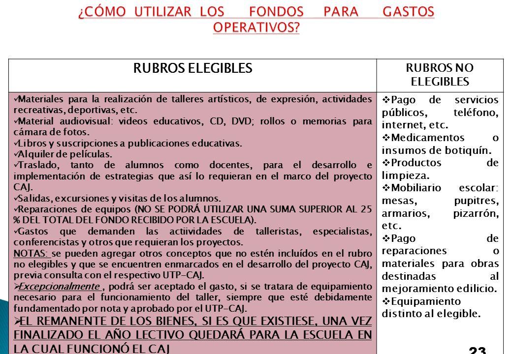 RUBROS ELEGIBLES RUBROS NO ELEGIBLES Materiales para la realización de talleres artísticos, de expresión, actividades recreativas, deportivas, etc. Ma