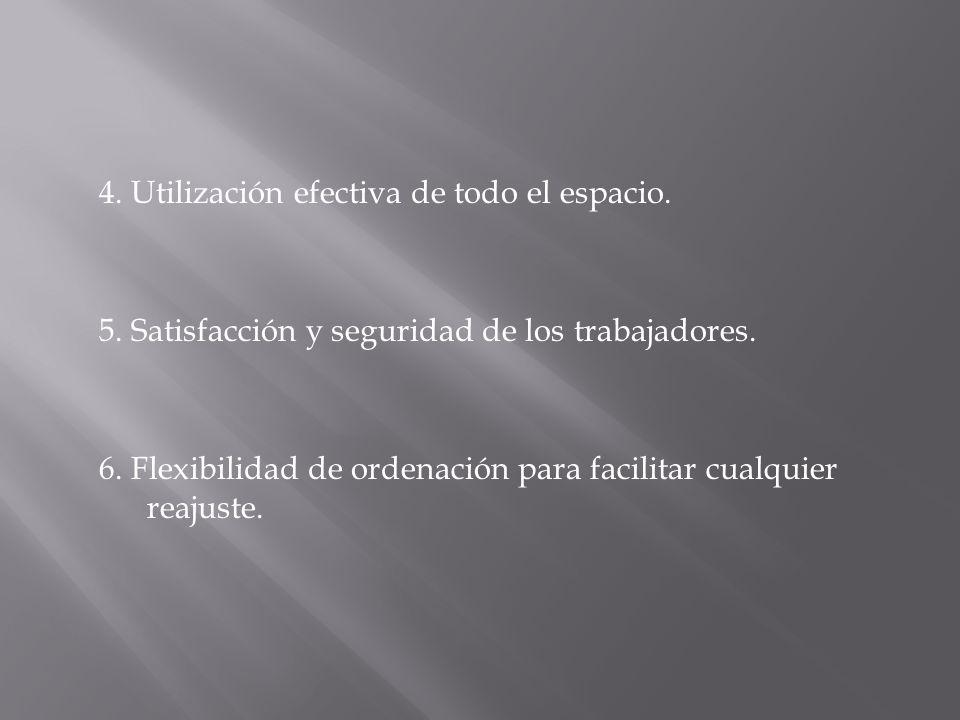 4. Utilización efectiva de todo el espacio. 5. Satisfacción y seguridad de los trabajadores. 6. Flexibilidad de ordenación para facilitar cualquier re