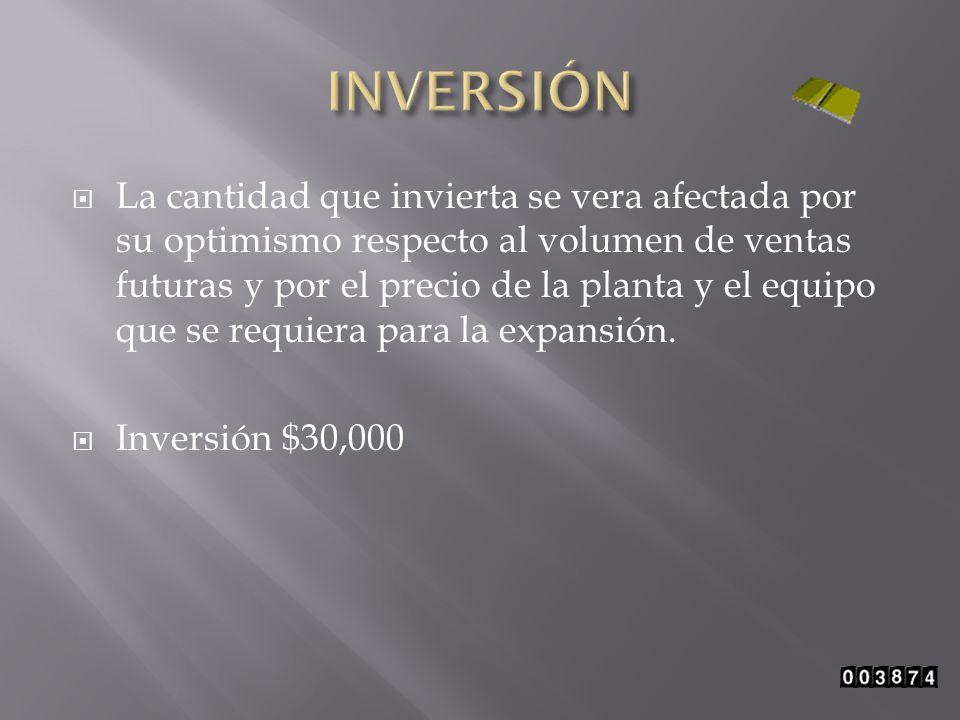 La cantidad que invierta se vera afectada por su optimismo respecto al volumen de ventas futuras y por el precio de la planta y el equipo que se requi