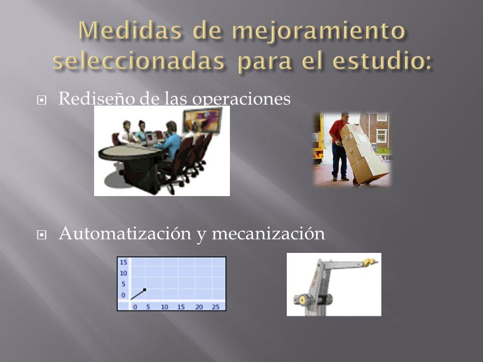 Rediseño de las operaciones Automatización y mecanización