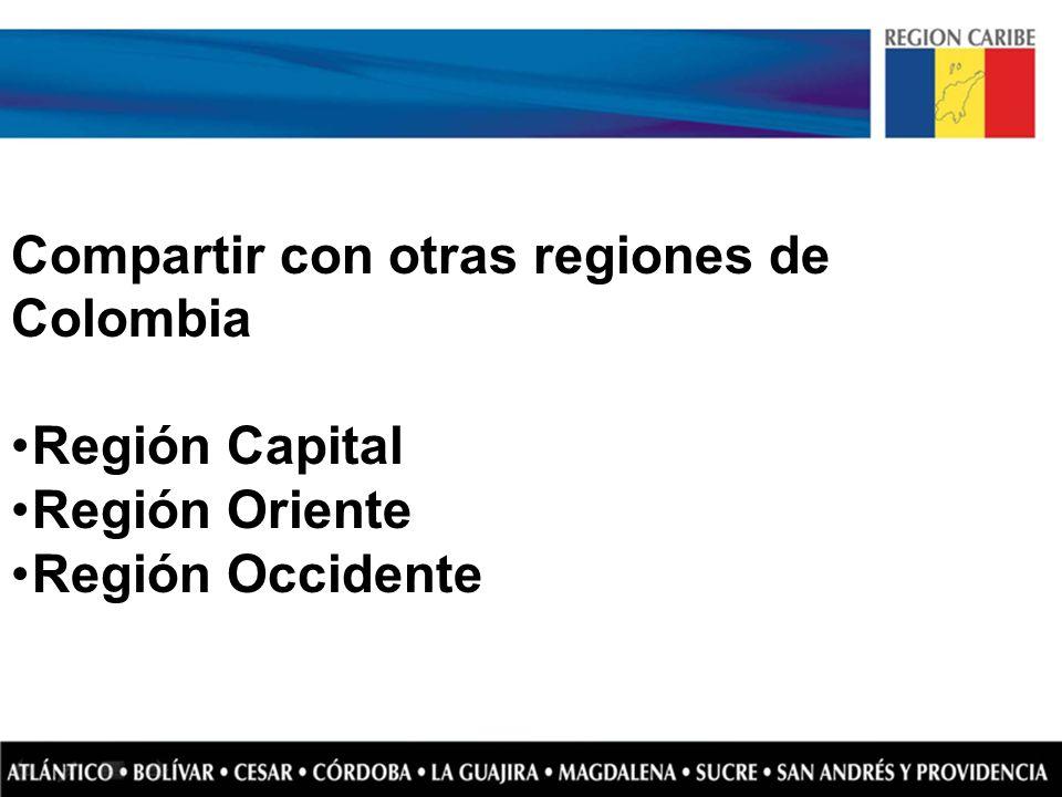 Compartir con otras regiones de Colombia Región Capital Región Oriente Región Occidente