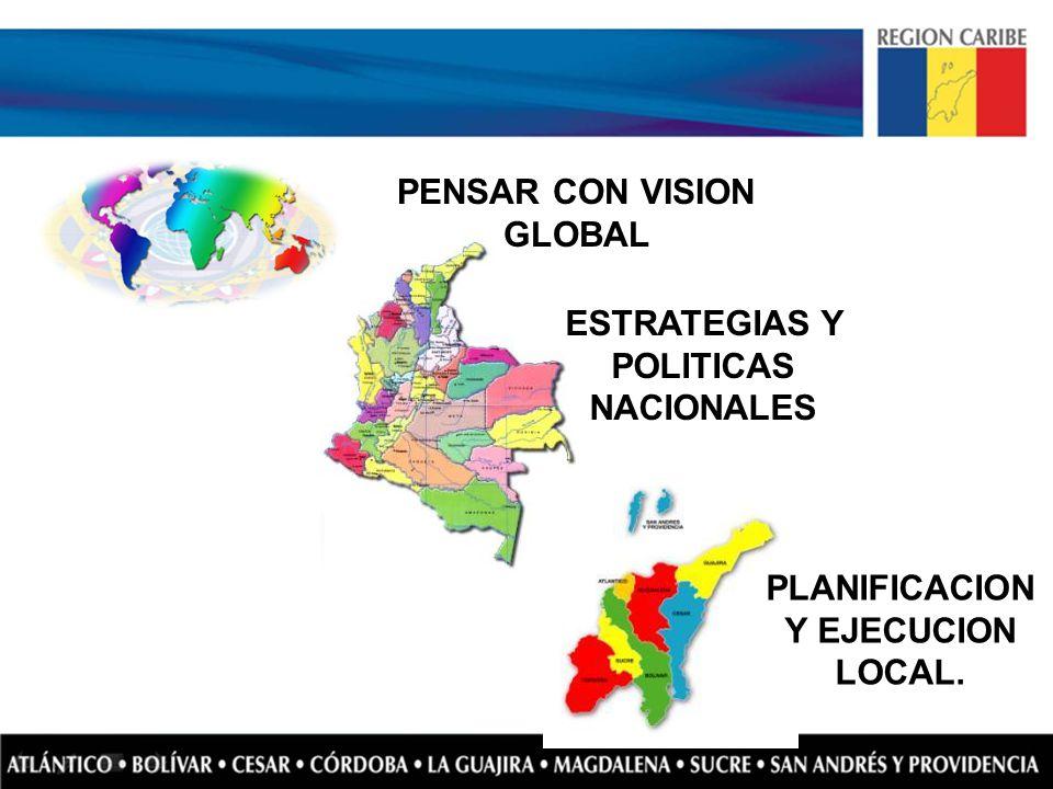 PLANIFICACION Y EJECUCION LOCAL. ESTRATEGIAS Y POLITICAS NACIONALES PENSAR CON VISION GLOBAL