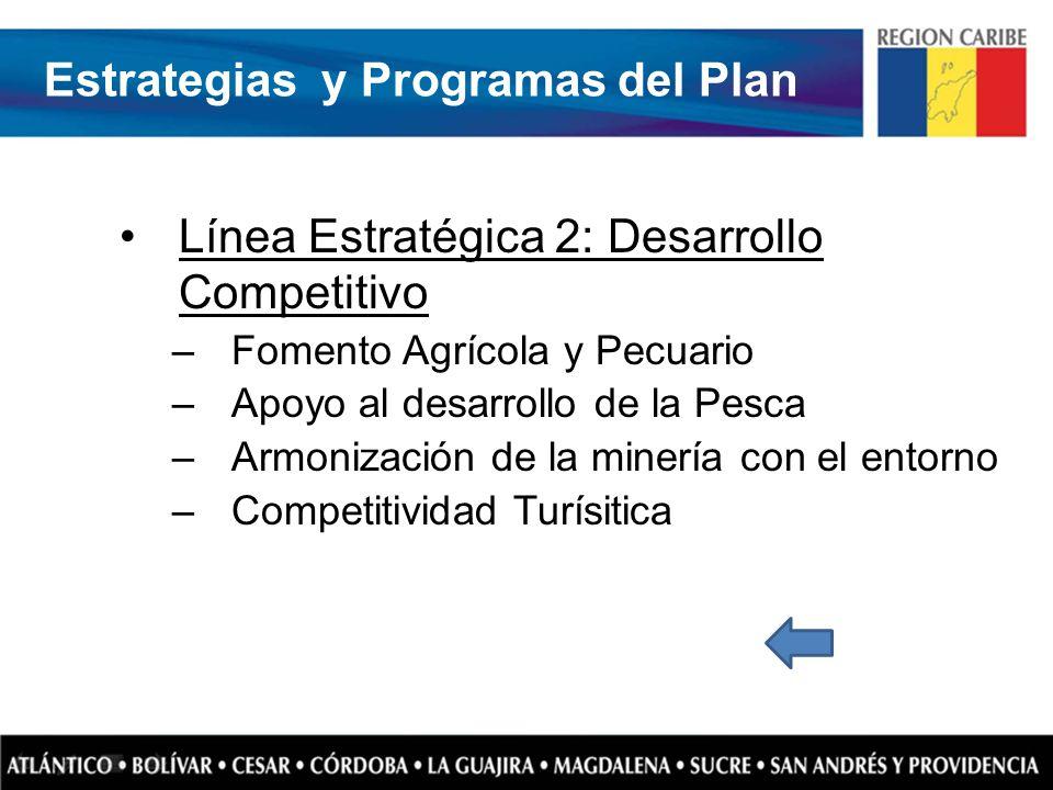 Estrategias y Programas del Plan Línea Estratégica 2: Desarrollo Competitivo –Fomento Agrícola y Pecuario –Apoyo al desarrollo de la Pesca –Armonizaci
