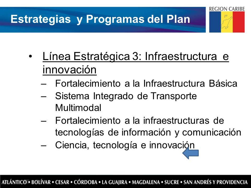 Línea Estratégica 3: Infraestructura e innovación –Fortalecimiento a la Infraestructura Básica –Sistema Integrado de Transporte Multimodal –Fortalecim
