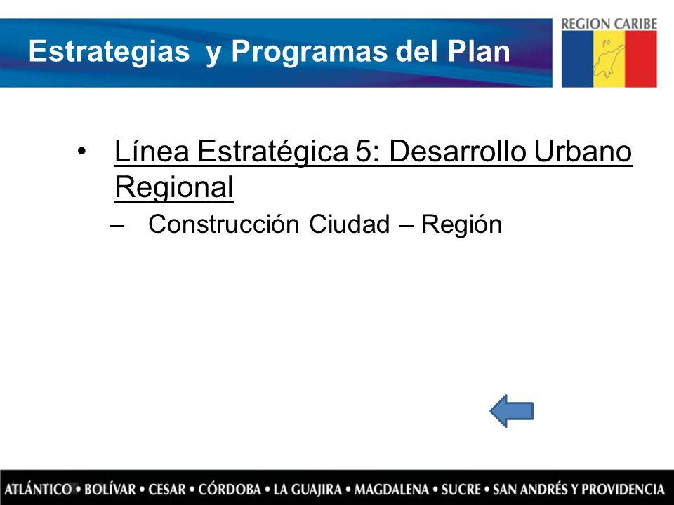 Línea Estratégica 5: Desarrollo Urbano Regional –Construcción Ciudad – Región Estrategias y Programas del Plan