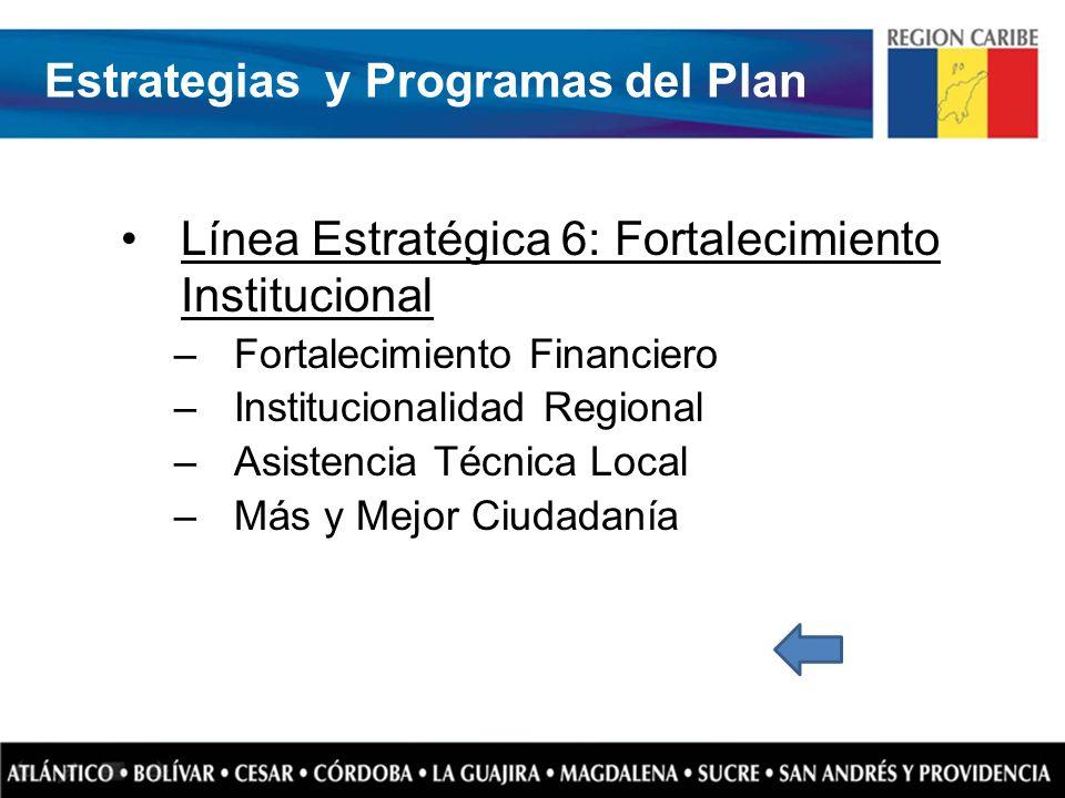 Línea Estratégica 6: Fortalecimiento Institucional –Fortalecimiento Financiero –Institucionalidad Regional –Asistencia Técnica Local –Más y Mejor Ciud
