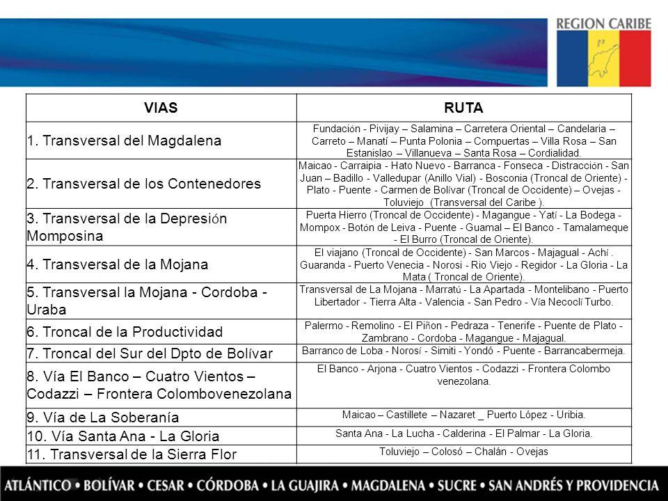 VIASRUTA 1. Transversal del Magdalena Fundaci ó n - Pivijay – Salamina – Carretera Oriental – Candelaria – Carreto – Manatí – Punta Polonia – Compuert