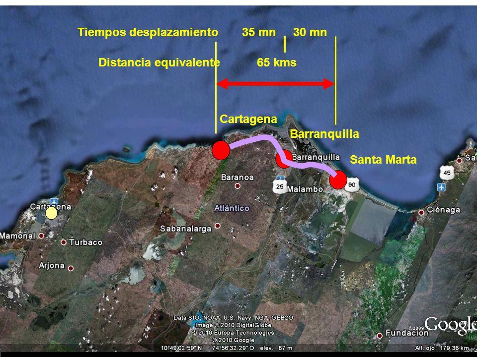 Cartagena Barranquilla Santa Marta 65 kms 35 mn30 mnTiempos desplazamiento Distancia equivalente