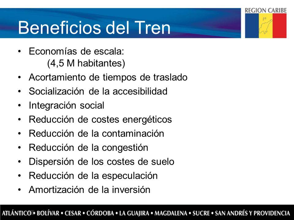 Beneficios del Tren Economías de escala: (4,5 M habitantes) Acortamiento de tiempos de traslado Socialización de la accesibilidad Integración social R