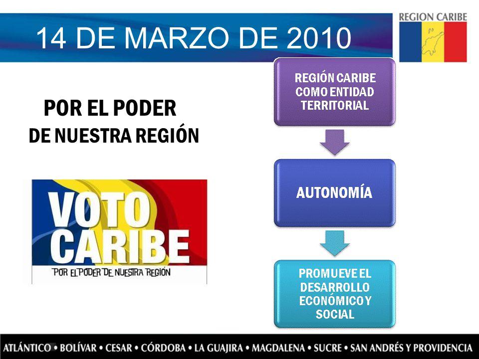 Voto a favor de la constitución de la Región Caribe como una entidad territorial de derecho público, con autonomía para la gestión de sus intereses, que promueva el desarrollo económico y social de nuestro territorio dentro del estado y la Constitución Colombiana TEXTO DEL VOTO CARIBE