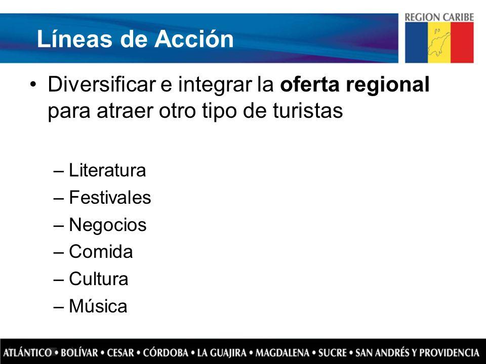 Diversificar e integrar la oferta regional para atraer otro tipo de turistas –Literatura –Festivales –Negocios –Comida –Cultura –Música Líneas de Acci
