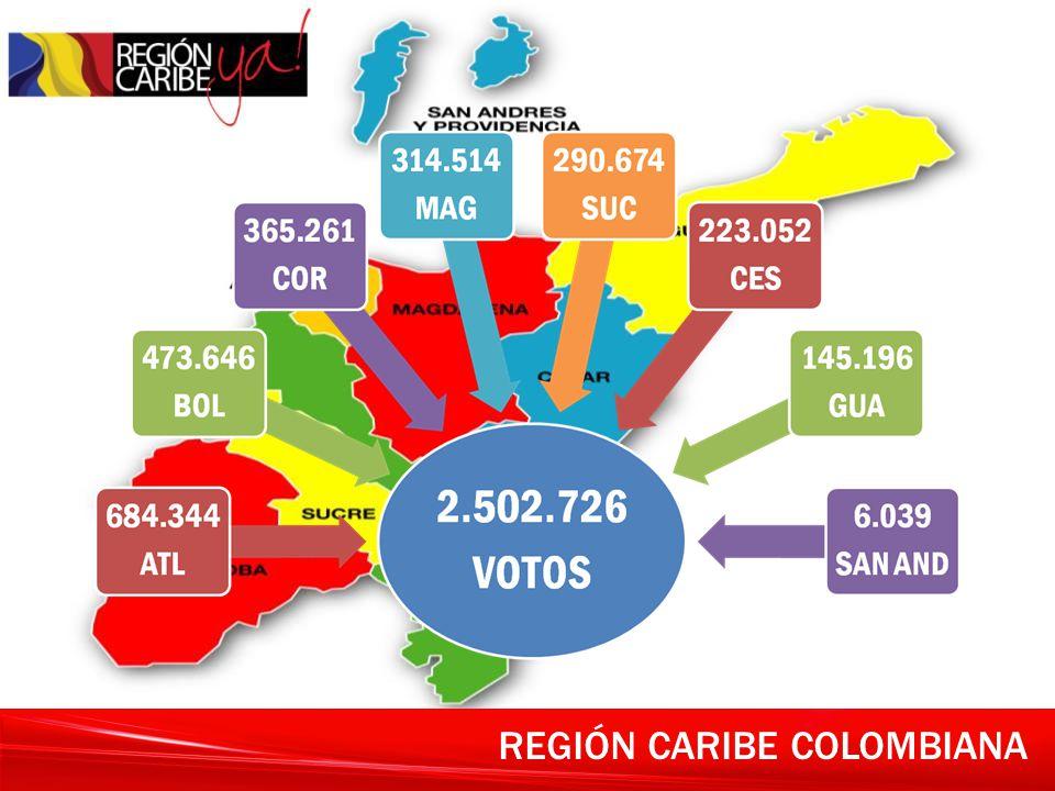 LOS 8 GOBERNADORES DE LA REGION CARIBE, A NOMBRE DE LOS 2.5 MILLONES PERSONAS QUE VOTAMOS EL 14 DE MARZO, LE PEDIMOS A LOS CANDIDATOS A LA PRESIDENCIA DE COLOMBIA QUE SE COMPROMETAN: 1.CON EL DESARROLLO DE LA REGION COMO ENTIDAD TERRITORIAL.