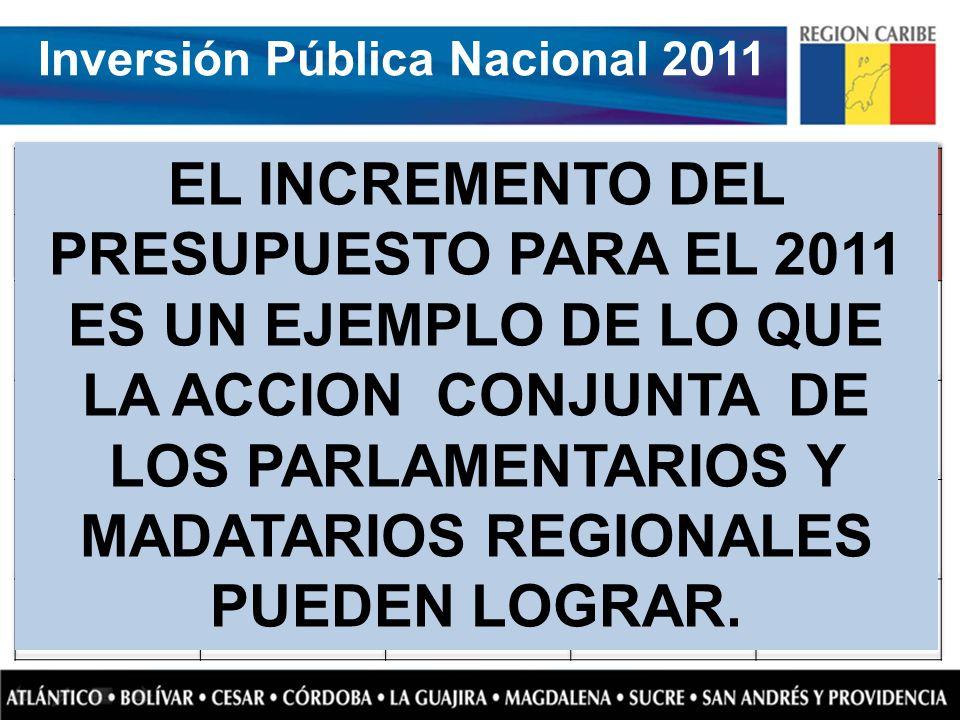 Inversión Pública Nacional 2011 EL INCREMENTO DEL PRESUPUESTO PARA EL 2011 ES UN EJEMPLO DE LO QUE LA ACCION CONJUNTA DE LOS PARLAMENTARIOS Y MADATARI