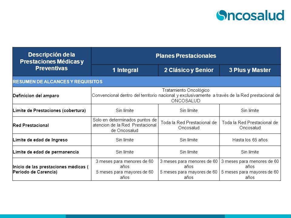 Descripción de la Prestaciones Médicas y Preventivas Planes Prestacionales 1 Integral2 Clásico y Senior3 Plus y Master RESUMEN DE ALCANCES Y REQUISITO