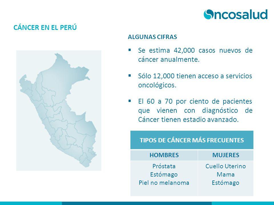 CÁNCER EN EL PERÚ Se estima 42,000 casos nuevos de cáncer anualmente. Sólo 12,000 tienen acceso a servicios oncológicos. El 60 a 70 por ciento de paci
