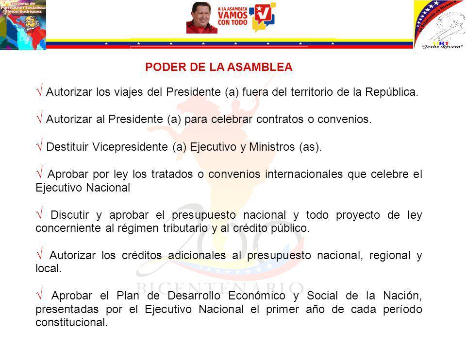 Autorizar los viajes del Presidente (a) fuera del territorio de la República.