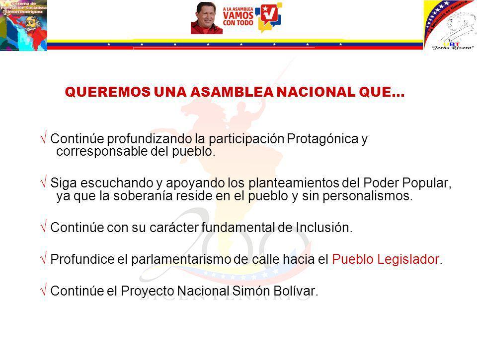 QUEREMOS UNA ASAMBLEA NACIONAL QUE… Continúe profundizando la participación Protagónica y corresponsable del pueblo.