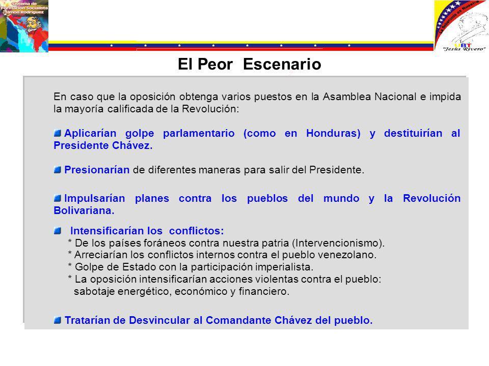 En caso que la oposición obtenga varios puestos en la Asamblea Nacional e impida la mayoría calificada de la Revolución: El Peor Escenario Aplicarían golpe parlamentario (como en Honduras) y destituirían al Presidente Chávez.