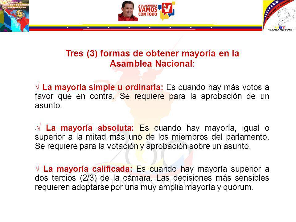Tres (3) formas de obtener mayoría en la Asamblea Nacional: La mayoría simple u ordinaria: Es cuando hay más votos a favor que en contra.