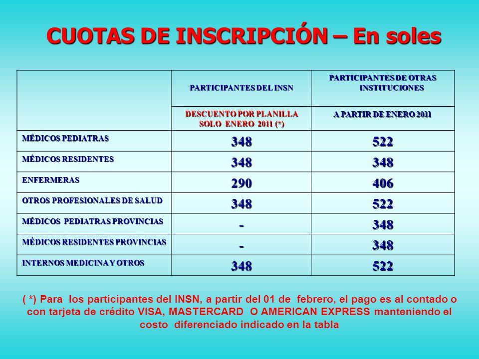SEDE DEL EVENTO SHERATON LIMA HOTEL SALÓN INDEPENDENCIA I SALÓN INDEPENDENCIA I SALÓN INDEPENDENCIA II SALÓN INDEPENDENCIA II SALÓN LIBERTADORES SALÓN LIBERTADORES SALÓN PRECURSORES SALÓN PRECURSORES SALÓN KORICANCHA SALÓN KORICANCHA SALA FRIDA (Registro) SALA FRIDA (Registro)