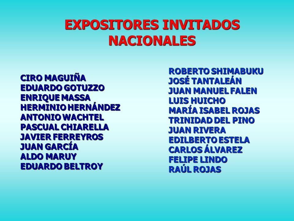 EXPOSITORES INVITADOS NACIONALES ROBERTO SHIMABUKU JOSÉ TANTALEÁN JUAN MANUEL FALEN LUIS HUICHO MARÍA ISABEL ROJAS TRINIDAD DEL PINO JUAN RIVERA EDILBERTO ESTELA CARLOS ÁLVAREZ FELIPE LINDO RAÚL ROJAS CIRO MAGUIÑA EDUARDO GOTUZZO ENRIQUE MASSA HERMINIO HERNÁNDEZ ANTONIO WACHTEL PASCUAL CHIARELLA JAVIER FERREYROS JUAN GARCÍA ALDO MARUY EDUARDO BELTROY