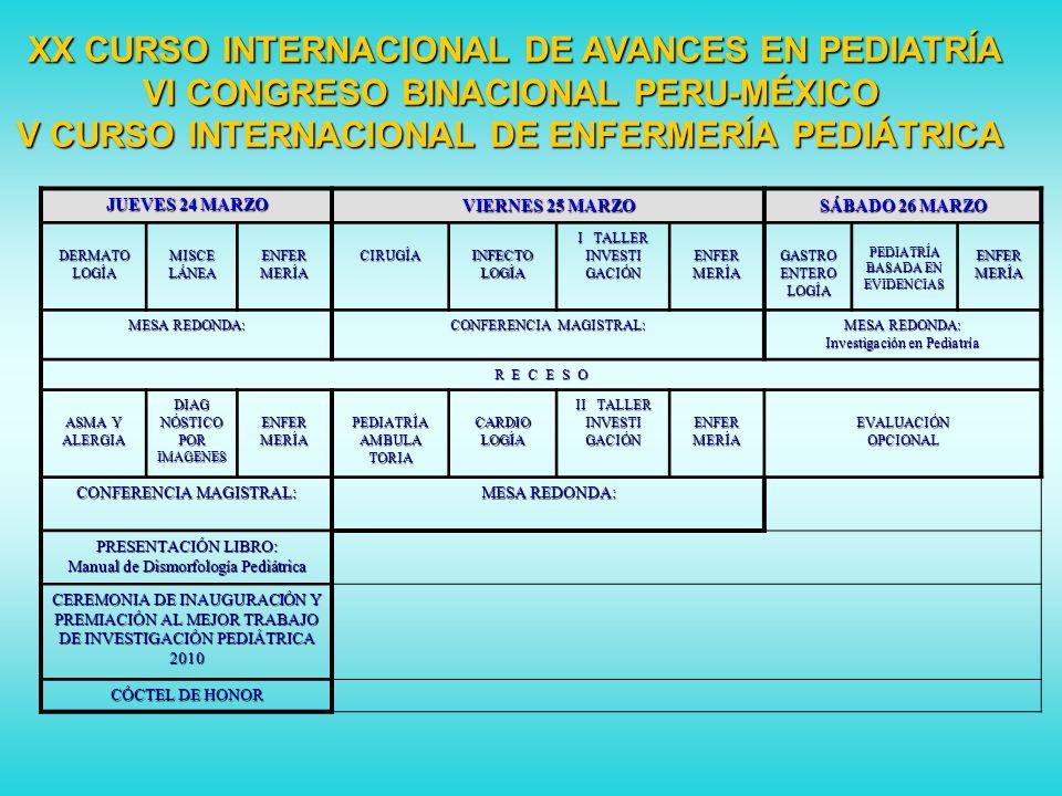 XX CURSO INTERNACIONAL DE AVANCES EN PEDIATRÍA VI CONGRESO BINACIONAL PERU-MÉXICO V CURSO INTERNACIONAL DE ENFERMERÍA PEDIÁTRICA JUEVES 24 MARZO VIERNES 25 MARZO SÁBADO 26 MARZO DERMATOLOGÍAMISCELÁNEAENFERMERÍACIRUGÍAINFECTOLOGÍA I TALLER INVESTI GACIÓNENFERMERÍA GASTRO ENTERO LOGÍA PEDIATRÍA BASADA EN EVIDENCIAS ENFERMERÍA MESA REDONDA: CONFERENCIA MAGISTRAL: MESA REDONDA: Investigación en Pediatría R E C E S O ASMA Y ALERGIA DIAG NÓSTICO POR IMAGENES ENFERMERÍA PEDIATRÍA AMBULA TORIACARDIOLOGÍA II TALLER INVESTI GACIÓNENFERMERÍAEVALUACIÓNOPCIONAL CONFERENCIA MAGISTRAL: MESA REDONDA: PRESENTACIÓN LIBRO: Manual de Dismorfología Pediátrica CEREMONIA DE INAUGURACIÓN Y PREMIACIÓN AL MEJOR TRABAJO DE INVESTIGACIÓN PEDIÁTRICA 2010 CÓCTEL DE HONOR