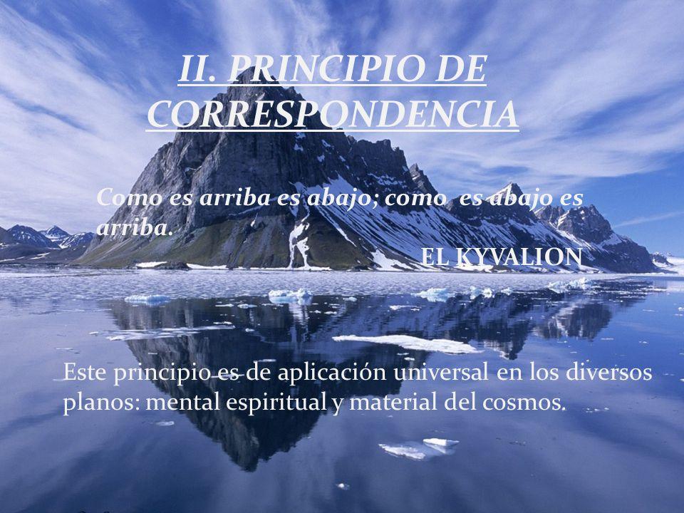 II. PRINCIPIO DE CORRESPONDENCIA Este principio es de aplicación universal en los diversos planos: mental espiritual y material del cosmos. Como es ar
