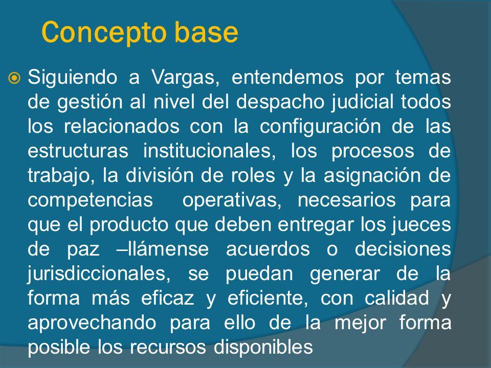 Concepto base Siguiendo a Vargas, entendemos por temas de gestión al nivel del despacho judicial todos los relacionados con la configuración de las estructuras institucionales, los procesos de trabajo, la división de roles y la asignación de competencias operativas, necesarios para que el producto que deben entregar los jueces de paz –llámense acuerdos o decisiones jurisdiccionales, se puedan generar de la forma más eficaz y eficiente, con calidad y aprovechando para ello de la mejor forma posible los recursos disponibles