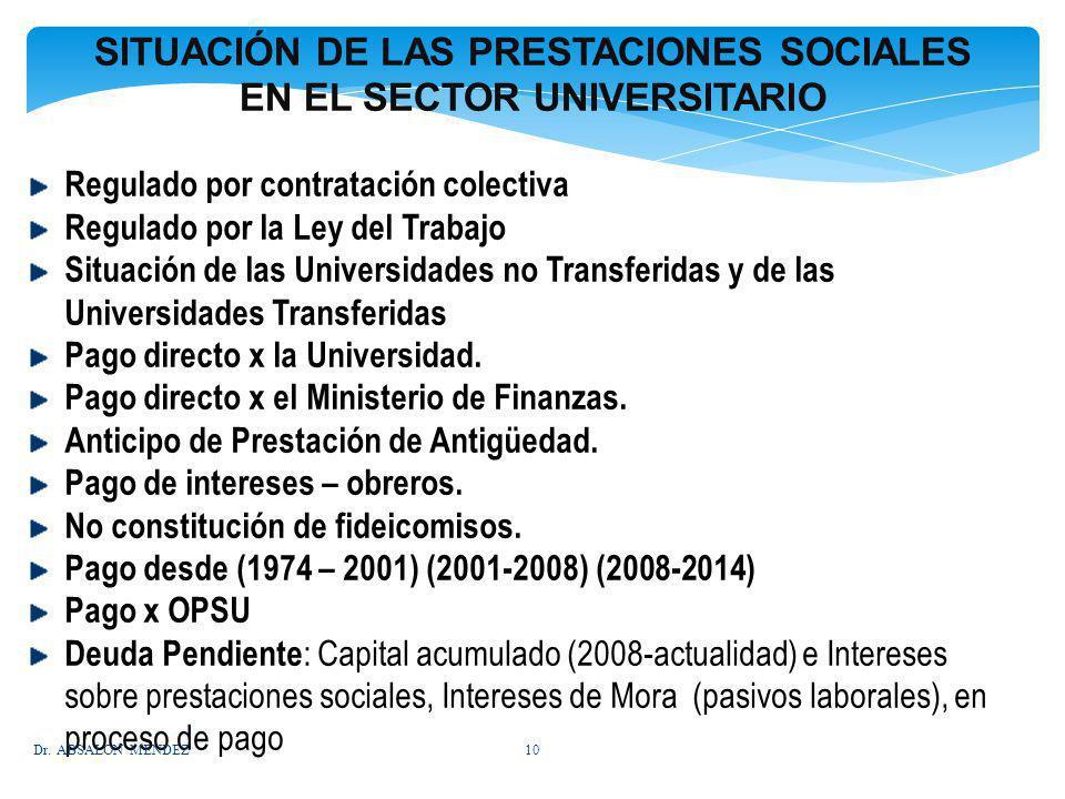 SITUACIÓN DE LAS PRESTACIONES SOCIALES EN EL SECTOR UNIVERSITARIO Regulado por contratación colectiva Regulado por la Ley del Trabajo Situación de las