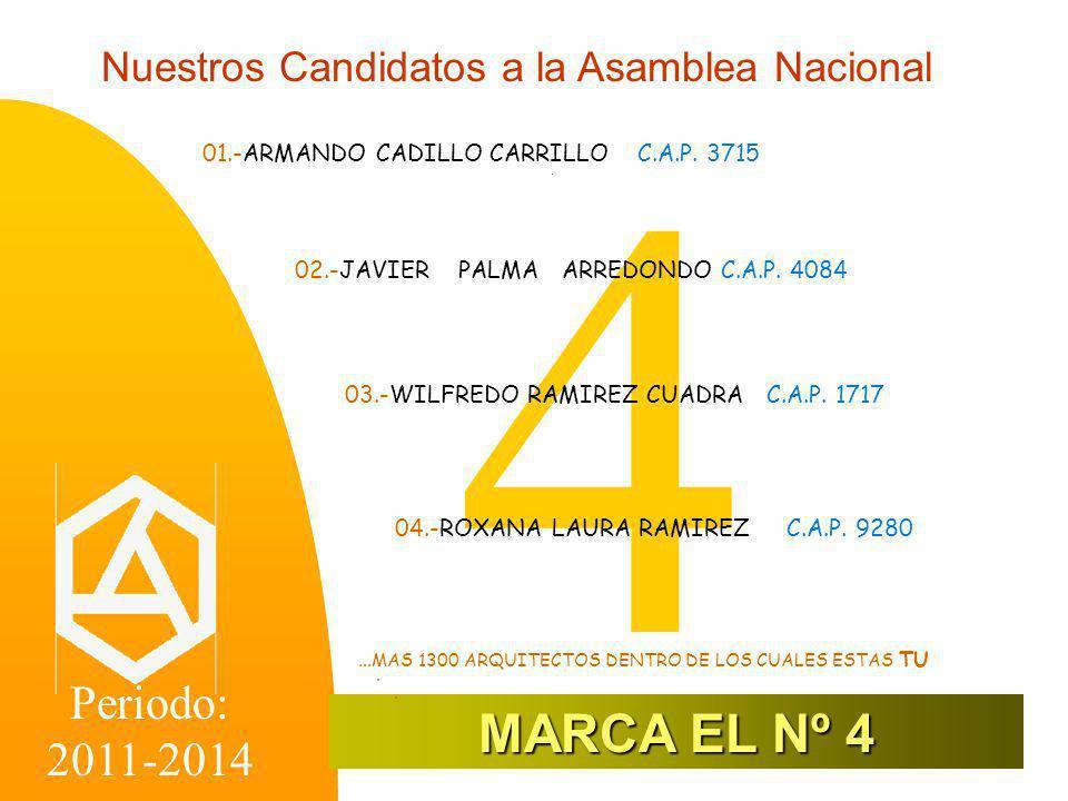 Nuestros Candidatos al Consejo Regional 4 Decano Consejo Regional Arequipa: JILMER HUGO SALAS NEYRA C.A.P.