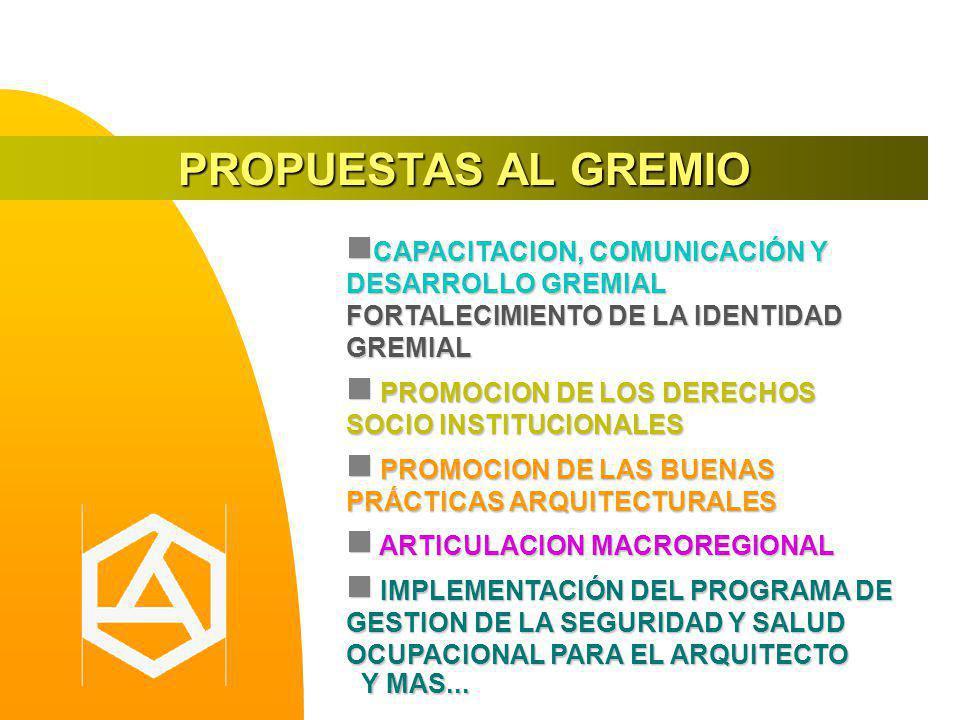 CARACTERÍSTICAS DE FUNCIONAMIENTO CARACTERÍSTICAS DE FUNCIONAMIENTO COMPROMISOEXPERIENCIATRANSVERSALIDADSOSTENIBILIDADEFICACIA Lenguaje Empresarial Estilo basado en la Acción Proyectos definidos EL GRAN DESAFIO GREMIALISTA...