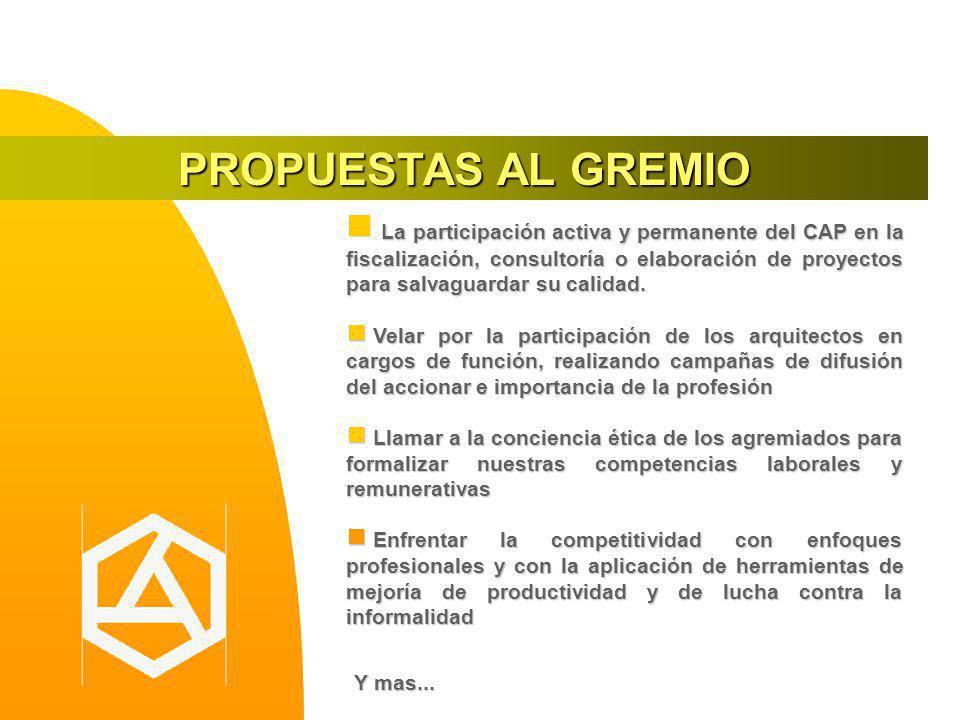 PROPUESTAS AL GREMIO CAPACITACION, COMUNICACIÓN Y DESARROLLO GREMIAL FORTALECIMIENTO DE LA IDENTIDAD GREMIAL CAPACITACION, COMUNICACIÓN Y DESARROLLO GREMIAL FORTALECIMIENTO DE LA IDENTIDAD GREMIAL PROMOCION DE LOS DERECHOS SOCIO INSTITUCIONALES PROMOCION DE LOS DERECHOS SOCIO INSTITUCIONALES PROMOCION DE LAS BUENAS PRÁCTICAS ARQUITECTURALES PROMOCION DE LAS BUENAS PRÁCTICAS ARQUITECTURALES ARTICULACION MACROREGIONAL ARTICULACION MACROREGIONAL IMPLEMENTACIÓN DEL PROGRAMA DE GESTION DE LA SEGURIDAD Y SALUD OCUPACIONAL PARA EL ARQUITECTO IMPLEMENTACIÓN DEL PROGRAMA DE GESTION DE LA SEGURIDAD Y SALUD OCUPACIONAL PARA EL ARQUITECTO Y MAS...