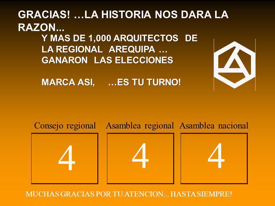 Consejo regionalAsamblea regional 44 COLEGA: ESTE DOMINGO 19 DE DICIEMBRE VOTA POR EL PUNTO DE QUIEBRE, VOTA POR EL REAL CAMBIO, Y MARCA ASI… 4 Asamblea nacional