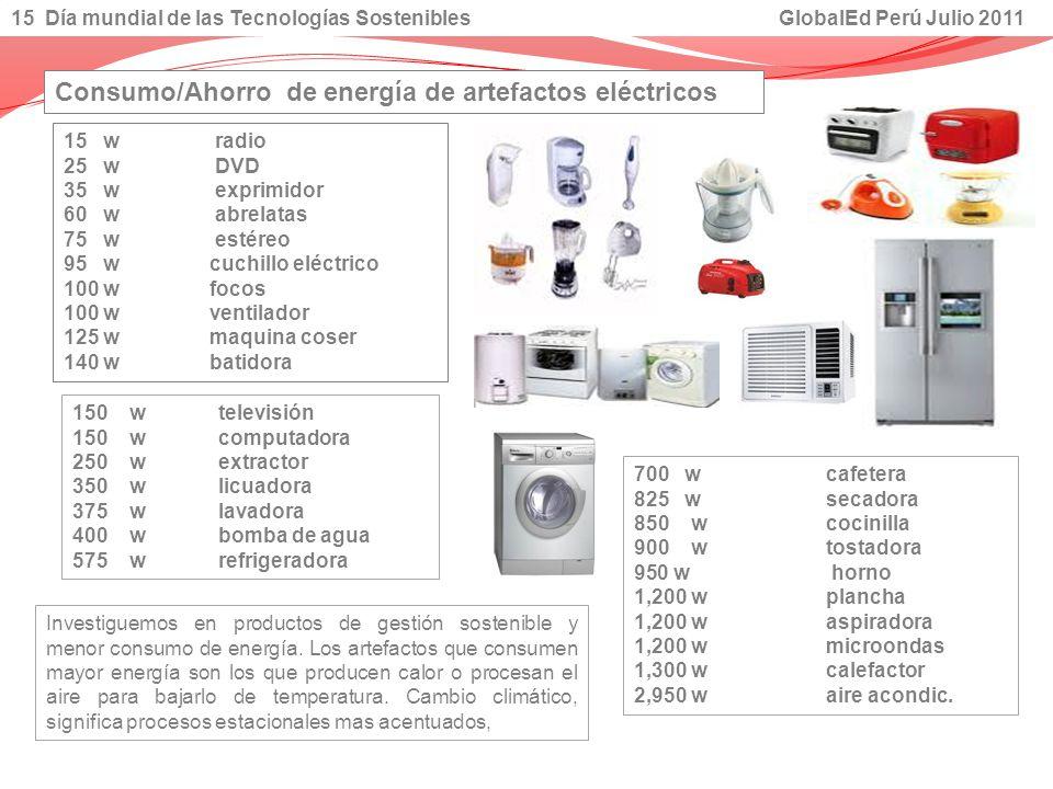 Consumo/Ahorro de energía de artefactos eléctricos 15 w radio 25 w DVD 35 w exprimidor 60 w abrelatas 75 w estéreo 95 w cuchillo eléctrico 100 w focos