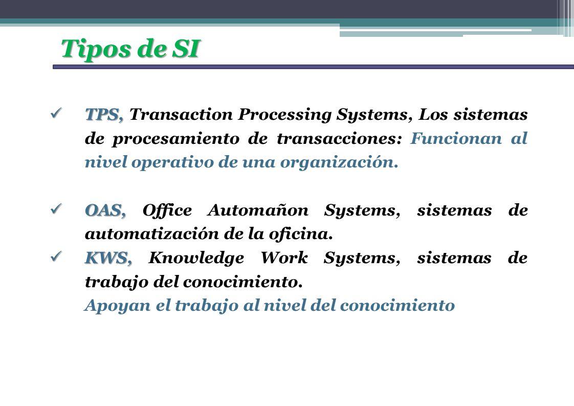 Tipos de SI TPS, TPS, Transaction Processing Systems, Los sistemas de procesamiento de transacciones: Funcionan al nivel operativo de una organización