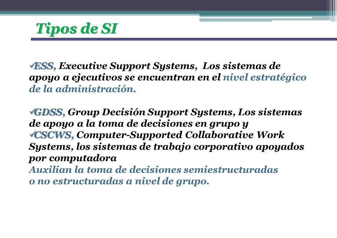 Tipos de SI ESS, ESS, Executive Support Systems, Los sistemas de apoyo a ejecutivos se encuentran en el nivel estratégico de la administración. GDSS,