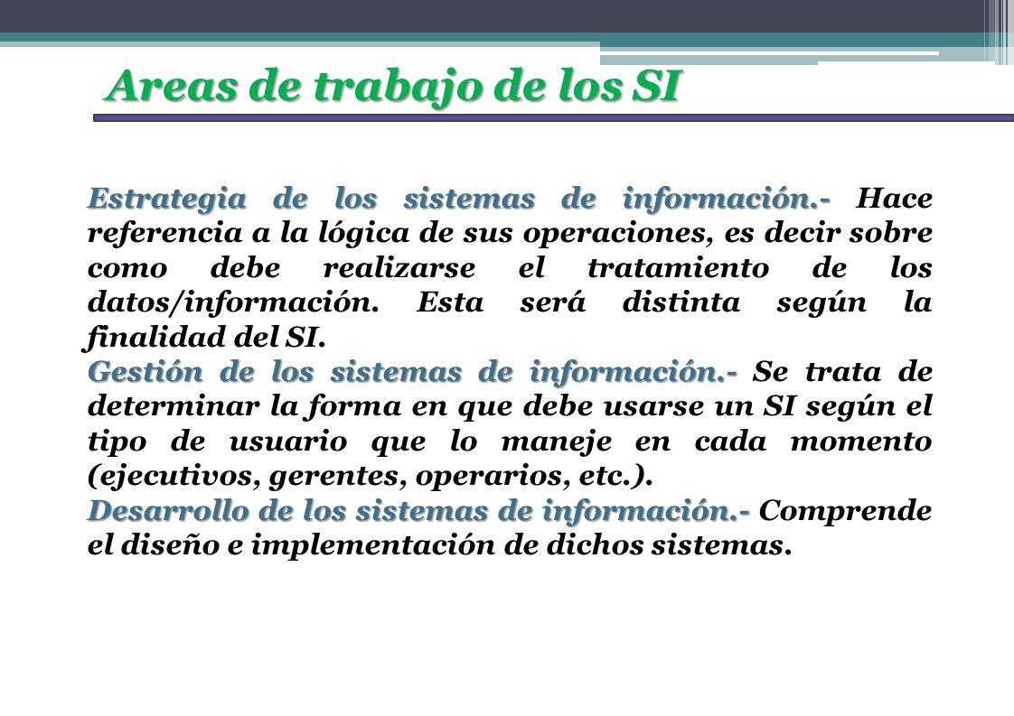 Areas de trabajo de los SI Estrategia de los sistemas de información.- Estrategia de los sistemas de información.- Hace referencia a la lógica de sus