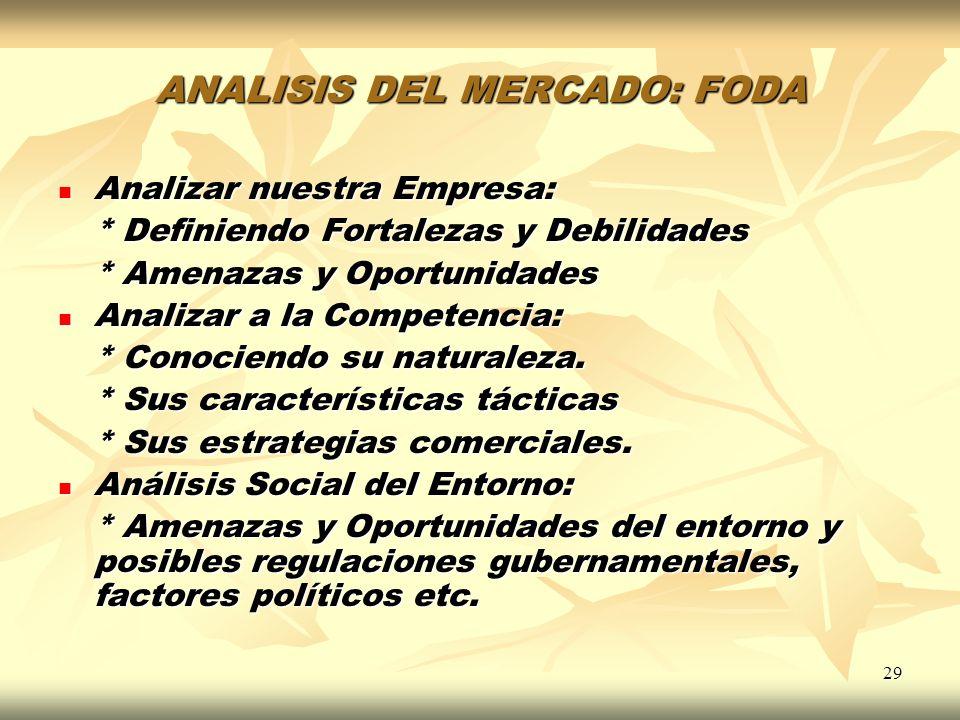 29 ANALISIS DEL MERCADO: FODA Analizar nuestra Empresa: Analizar nuestra Empresa: * Definiendo Fortalezas y Debilidades * Amenazas y Oportunidades Ana