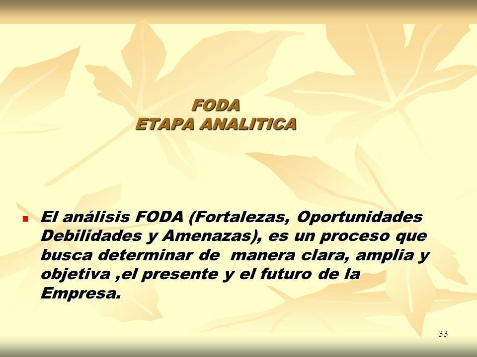 33 FODA ETAPA ANALITICA El análisis FODA (Fortalezas, Oportunidades Debilidades y Amenazas), es un proceso que busca determinar de manera clara, ampli