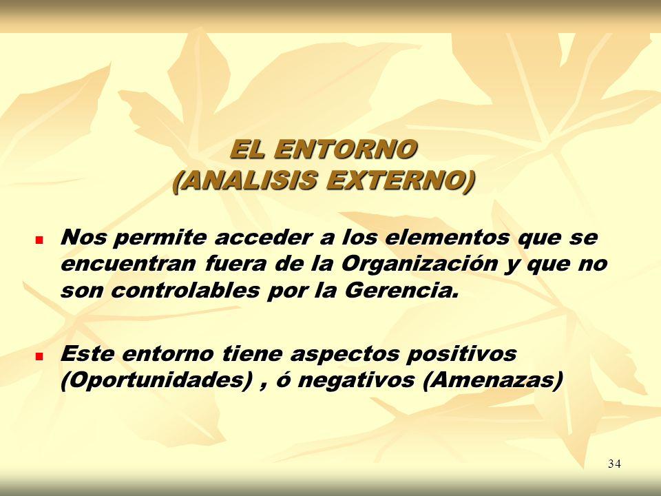 34 EL ENTORNO (ANALISIS EXTERNO) Nos permite acceder a los elementos que se encuentran fuera de la Organización y que no son controlables por la Geren