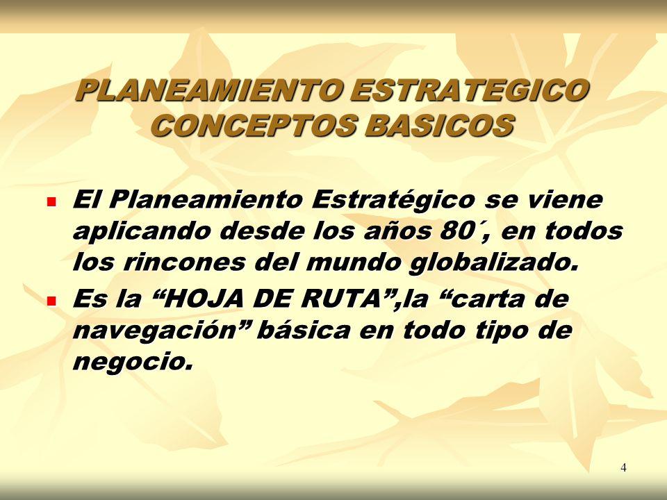5 ¿QUÉ ES EL PLANEAMIENTO ESTRATEGICO.