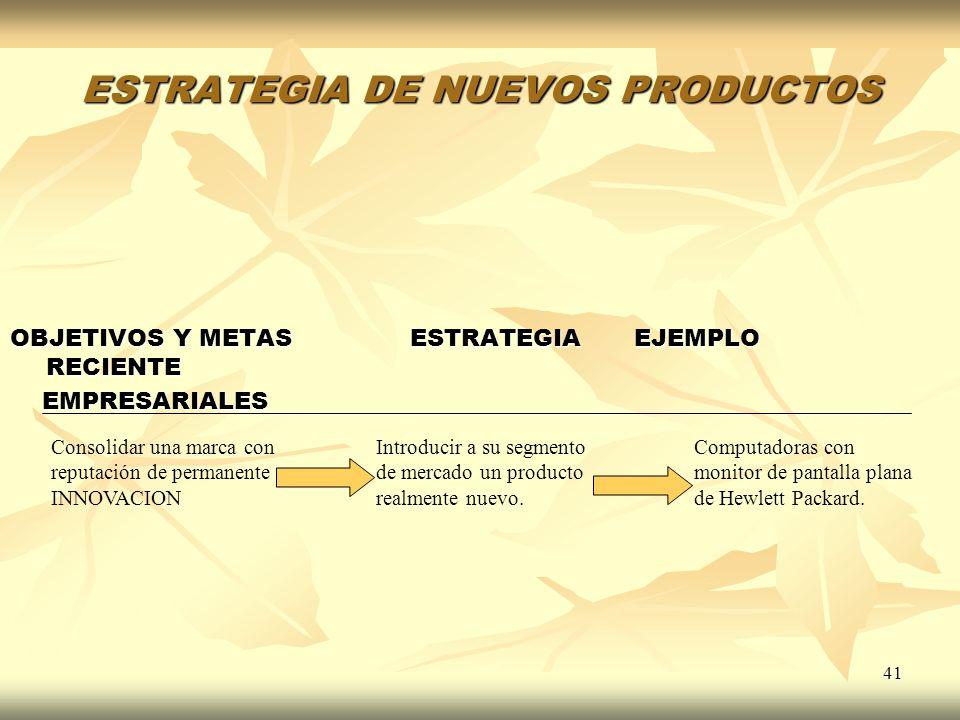 41 ESTRATEGIA DE NUEVOS PRODUCTOS OBJETIVOS Y METAS ESTRATEGIA EJEMPLO RECIENTE EMPRESARIALES EMPRESARIALES Introducir a su segmento de mercado un pro