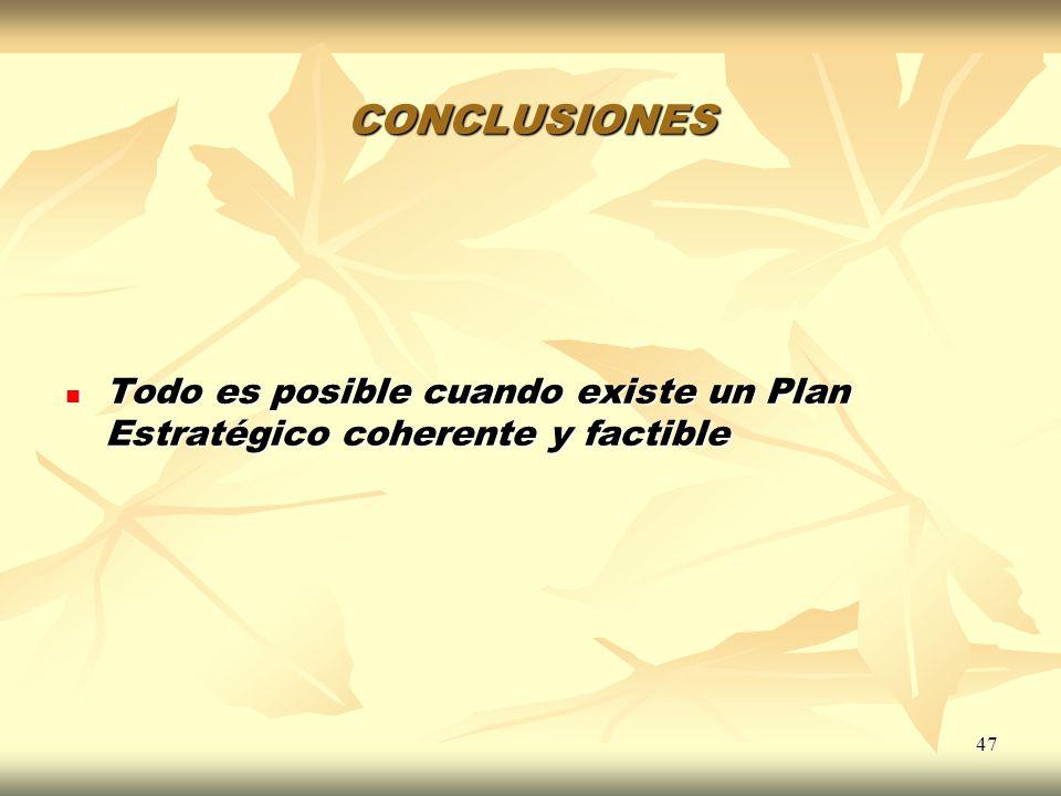 47 CONCLUSIONES Todo es posible cuando existe un Plan Estratégico coherente y factible Todo es posible cuando existe un Plan Estratégico coherente y f