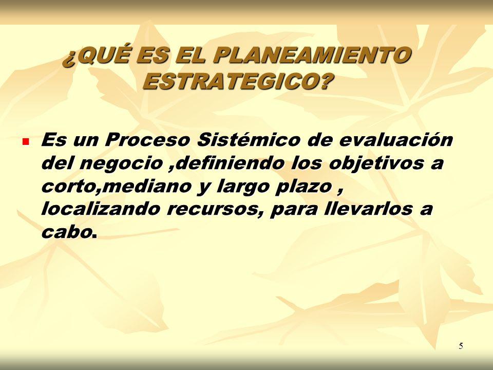 5 ¿QUÉ ES EL PLANEAMIENTO ESTRATEGICO? Es un Proceso Sistémico de evaluación del negocio,definiendo los objetivos a corto,mediano y largo plazo, local
