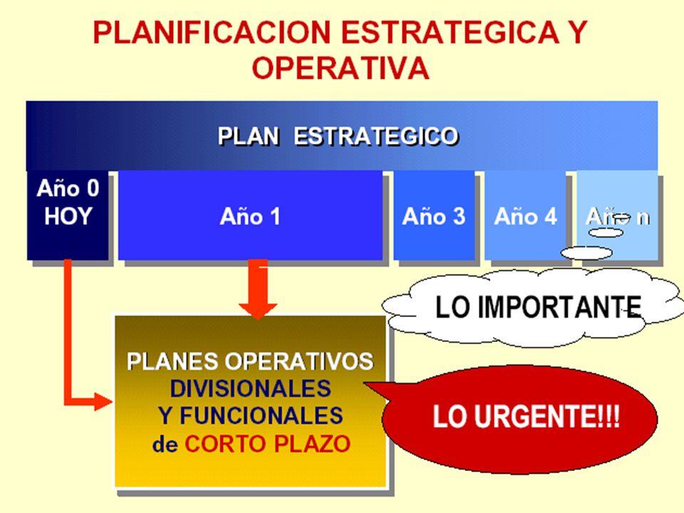 39 EL ENTORNO (ANALISIS INTERNO) En este caso, todos los elementos están bajo control de la Gerencia en el día a día de la gestión.