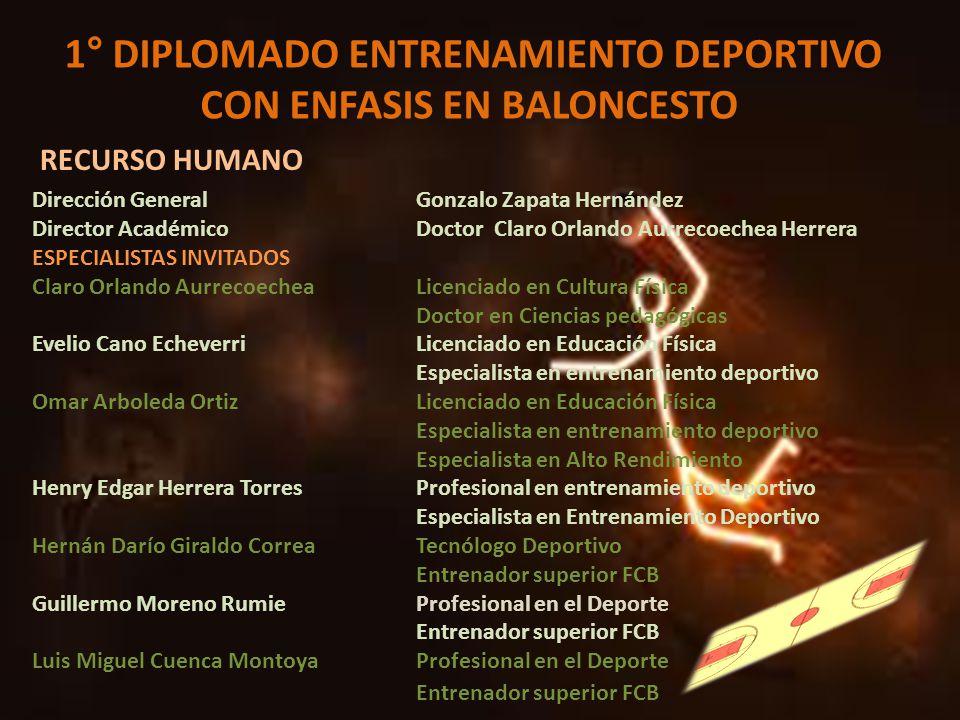 1° DIPLOMADO ENTRENAMIENTO DEPORTIVO CON ENFASIS EN BALONCESTO RECURSO HUMANO Dirección GeneralGonzalo Zapata Hernández Director AcadémicoDoctor Claro